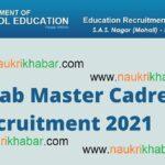 Education Recruitment Board, Punjab Recruits 899 English Master Cadre